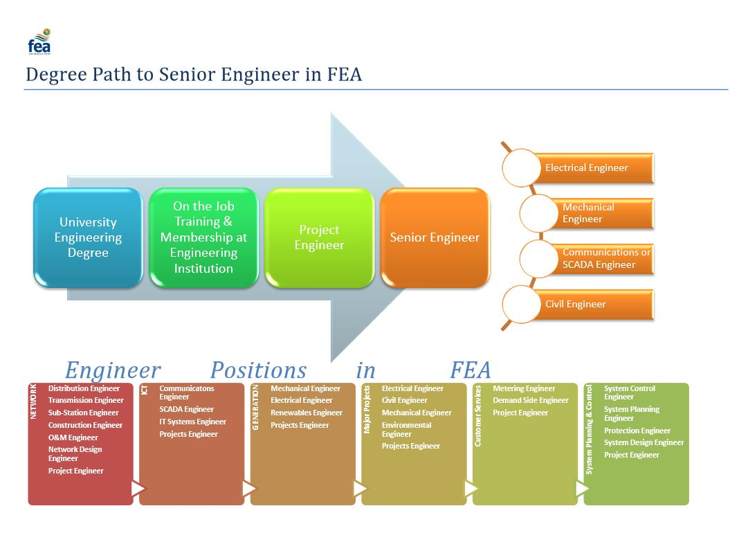 Career Paths in EFL | Energy Fiji Limited