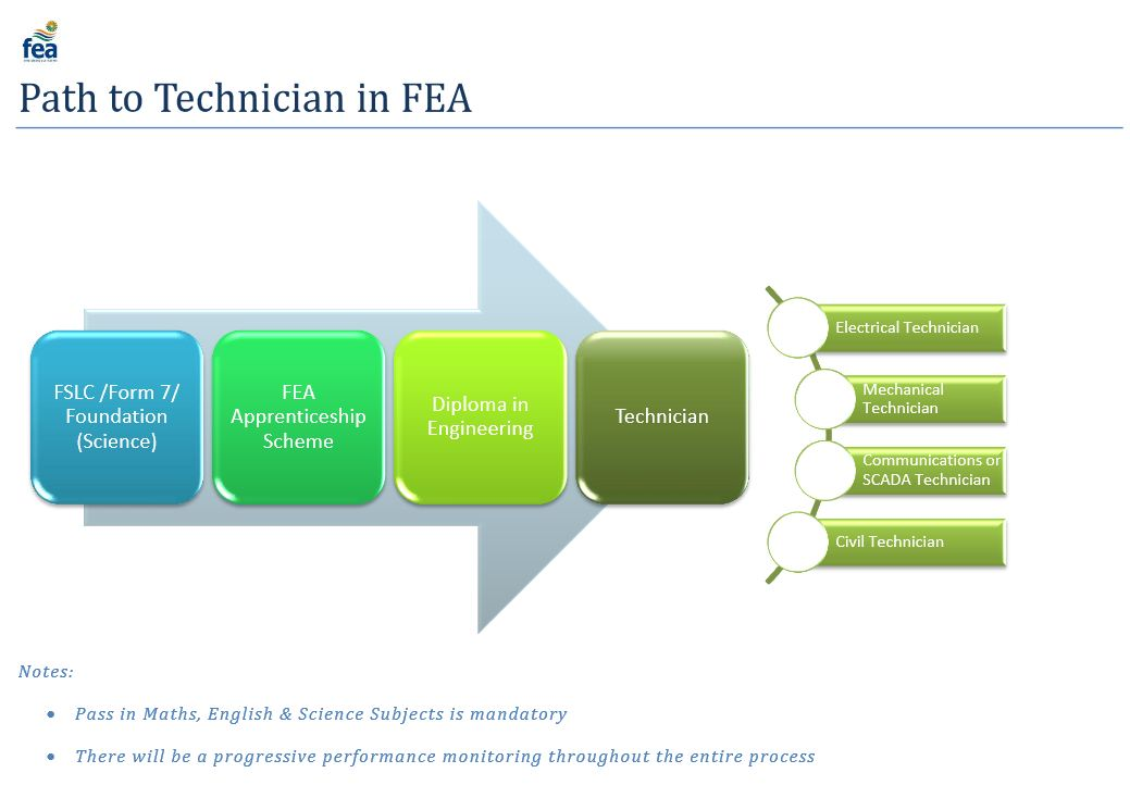 Career Paths In Fea Fiji Electricity Authority